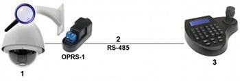 ÜBERSPANNUNGSBEGRENZER OPRS 1 RS 485 SYMMETRISCHE LEITUNG