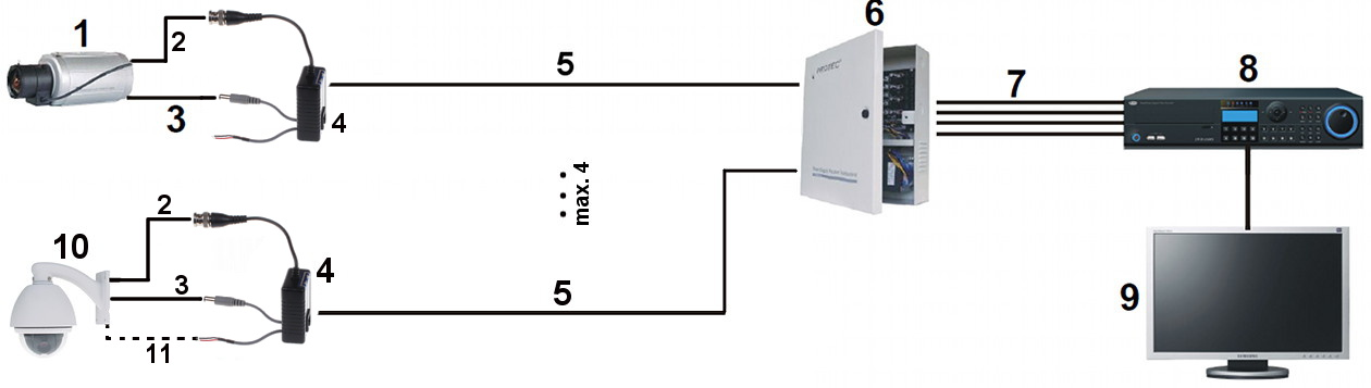 tr 1ac_dc_obrazek2_duzy video balun tr 1ac dc video and audio transmission power video balun wiring diagram at edmiracle.co