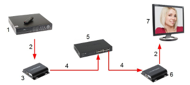 TRANSMITTER HDMI HDMI EX 150IR TX