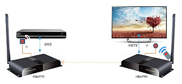 EXTENDER HDMI RF200