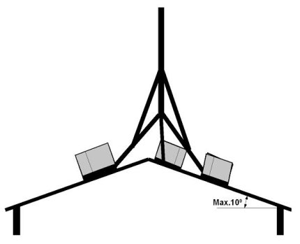 BALLAST MAST BASE MB 3 PLUS