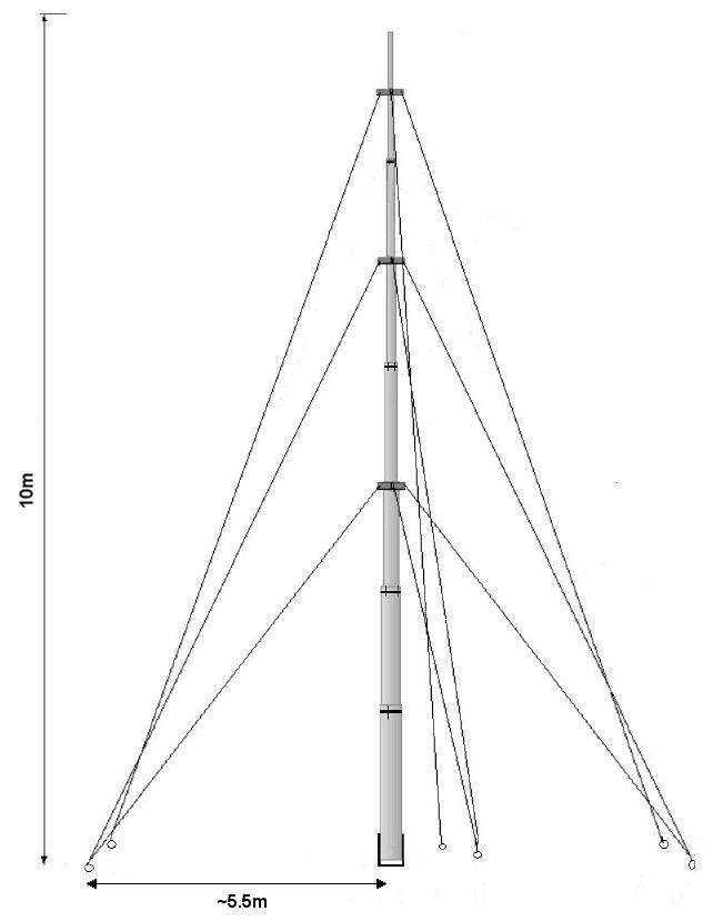 Telescopic Mast Mt 10act 10 M