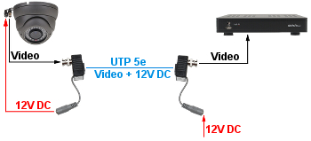 VIDEO BALUN TR-1PV/G - Video and Audio Transmission + Power ... on