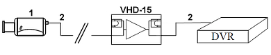 REPEATER VHD 15 AHD HD CVI HD TVI SIGNAL AMPLIFIER