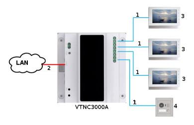 vtnc3000a_s indoor panel dhi vth1550chw 2 dahua 2 wire video doorphones delta  at bayanpartner.co