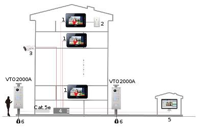 TASTATUR VTO2000A B PENTRU VTO2000A C DAHUA