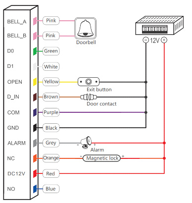 SERRURE A COMBINAISON ATLO KRM 855 Wi Fi