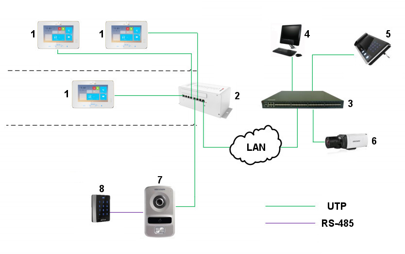 VIDEOCITOFONO DS KV8102 IP HIKVISION
