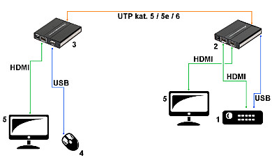 PAPLA IN T JS HDMI USB EX 60