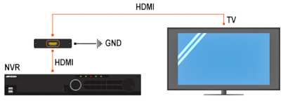 OVERVOLTAGE PROTECTION HDMI ZPP HDMI