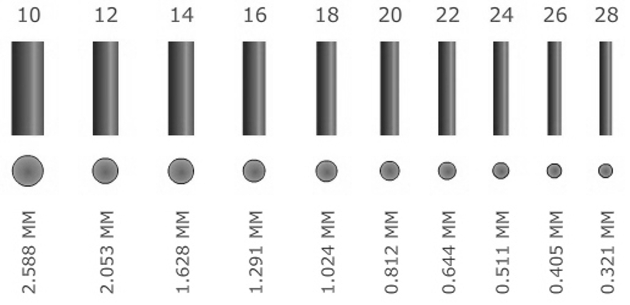 Awg delta approximate ratio in a suitable scale of different wire sizes in awg standard keyboard keysfo Image collections